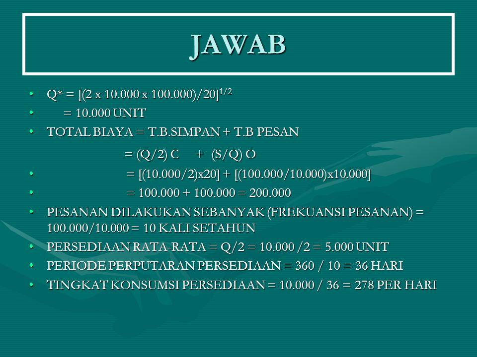 JAWAB = (Q/2) C + (S/Q) O Q* = [(2 x 10.000 x 100.000)/20]1/2